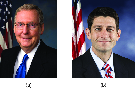 Image A is of Mitch McConnell. Image B is of Paul Ryan.
