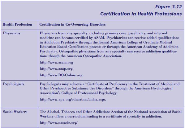 Table showing how workers in the health professions of: physicians, psychologists, and social workers can attain certification in co-occurring disorders.